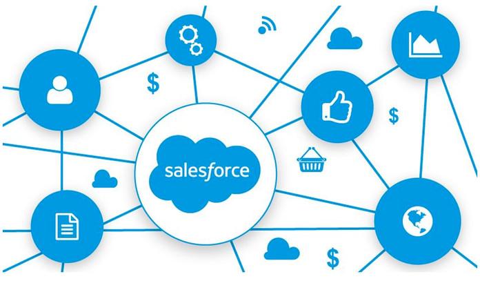 Salesforce, Facebook'ta Pazarlamayı Kolaylaştırıyor mu?