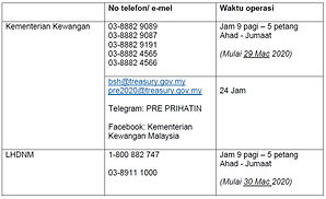 Contacts for Bantuan Perihation Nasional BNP. Who is eligible. How to apply. Where to apply? How much payment. When to receive payment. How to receive payment