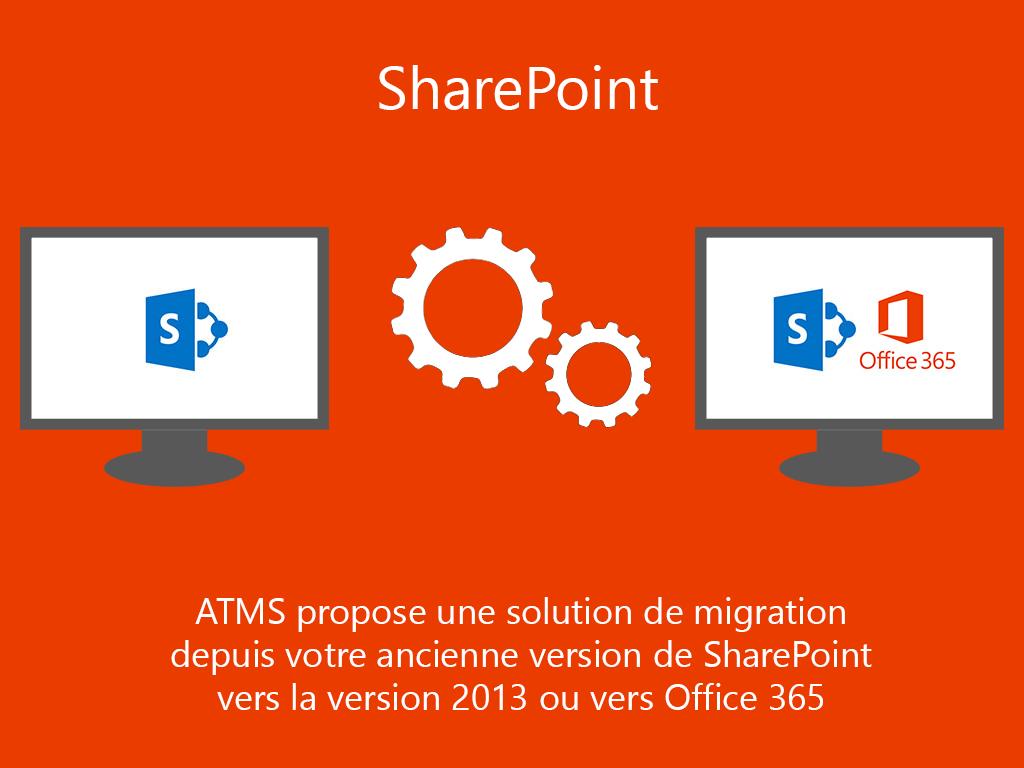 ATMS Migration depuis SharePoint