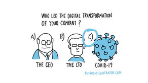 Everything You Need to Know About Digital Transformation
