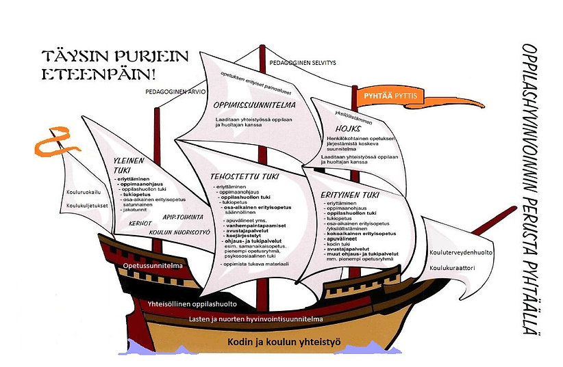 oppilashuollon laiva UUSI.jpg