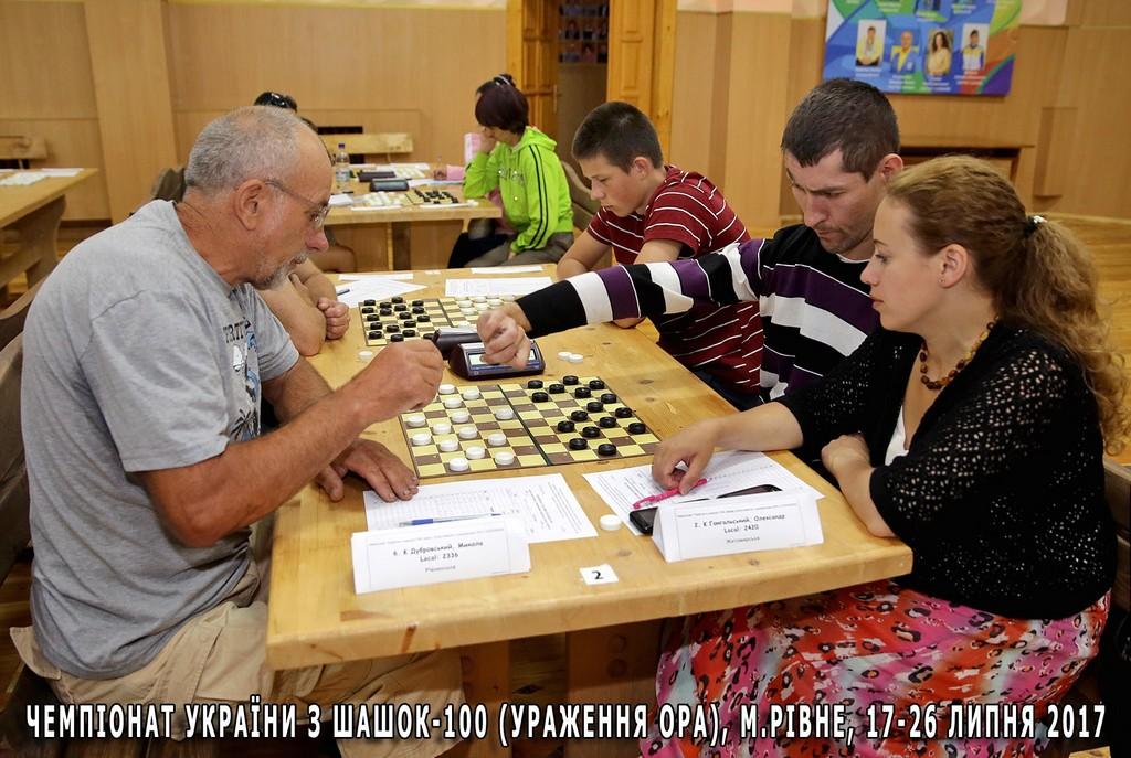 2017. Rivne. Ch Ukraine Parapledgia 00025