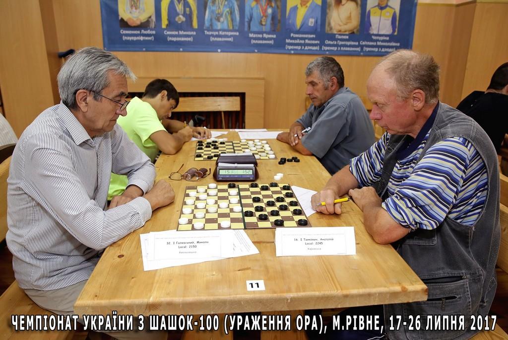 2017. Rivne. Ch Ukraine Parapledgia 00034