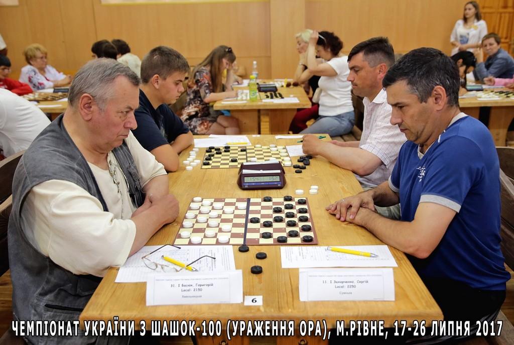 2017. Rivne. Ch Ukraine Parapledgia 00029