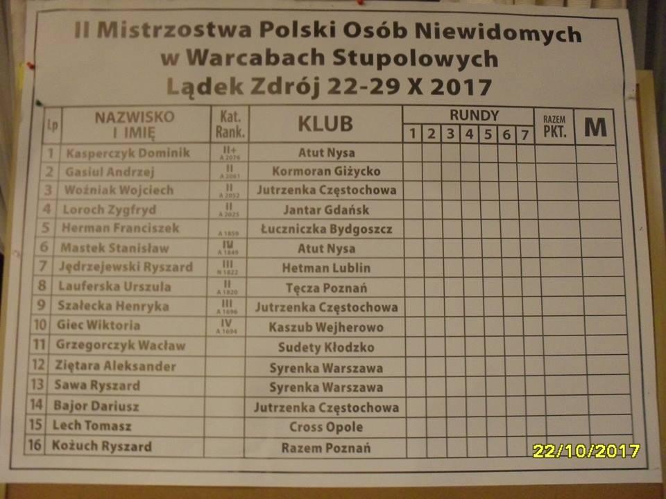 2017. Ladek Zdroj. II Mistrzostwa Polski Niewidomych w Warcabach Stupolowych 3