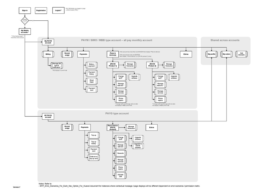eCare-structure_v7_Page_1.jpg