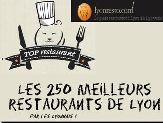 Classement des meilleurs restaurants lyonnais selon LyonResto