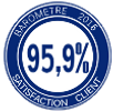 Avis sur la Qualité du stage de formation au permis d'exploitation d'OPE a Bourg-en-Bresse Ain 01