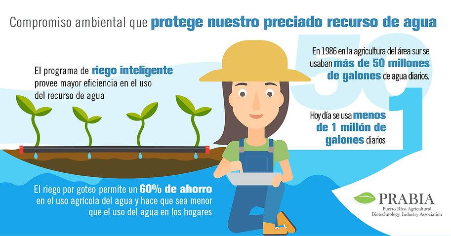 Compromiso ambiental que protege nuestro recurso agua