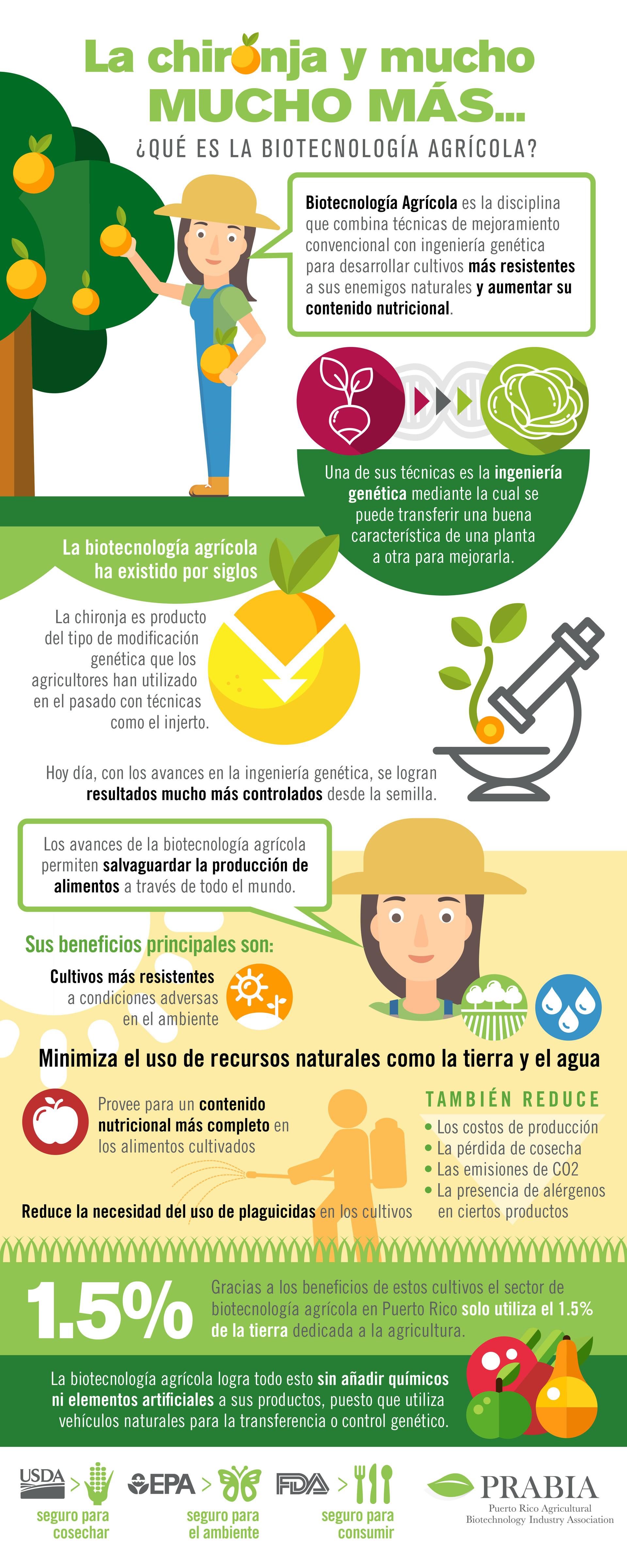 La chironja y mucho más…¿qué es la biotecnología agrícola?