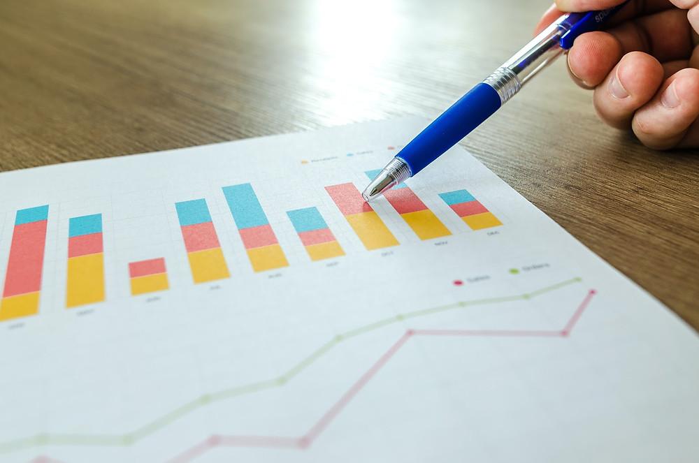 Shopify Analytics - Commerce Ants