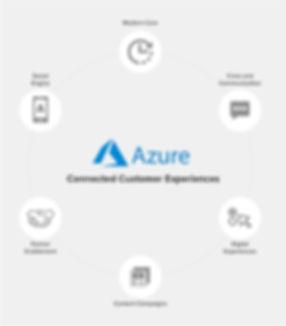 Azure_Services.jpg