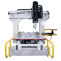 A 5 Axis S-Series CNC Router