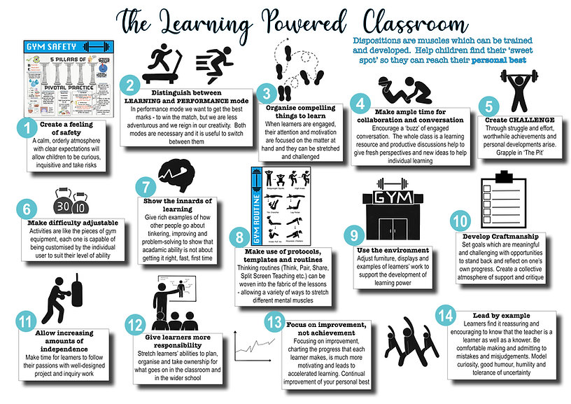 The Learning Powered Classroom.jpg