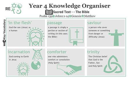 RE Year 4 Knowledge Organiser_Page_1.jpg