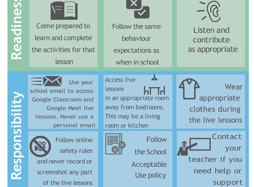 Education at Home Expectations