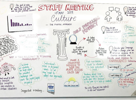 15th May - Culture; A Pivotal Approach
