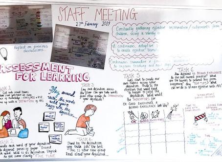 27th February - Assessment for Learning