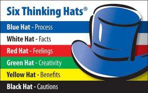 six-thinking-hats-2-300x189.jpg