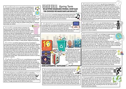 Curriculum overview SPRING 2021 EYFS.jpg