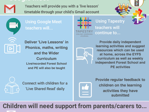 EDUCATION AT HOME SUPPORT