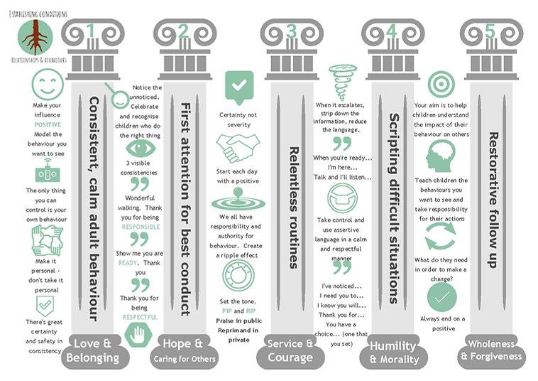 St JOHN's Pivotal Pillars.jpg