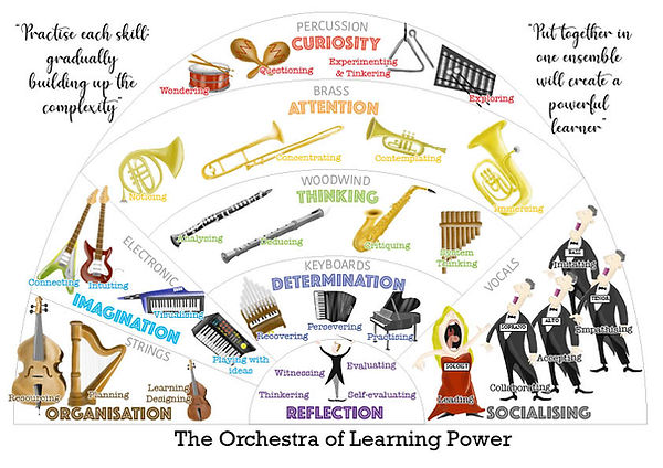 Learning Orchestera.jpg