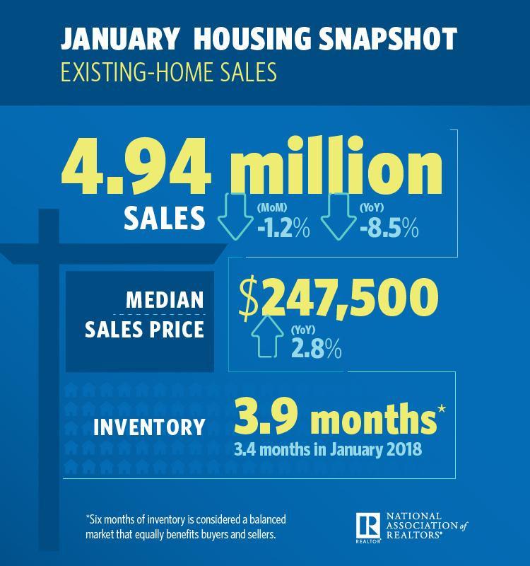 750_2019-01-ehs-housing-snapshot-infogra