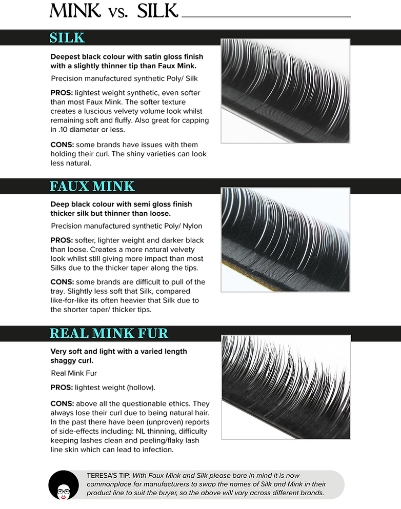 The_Lash_Bible_UPDATED_MINK VS SILK.png