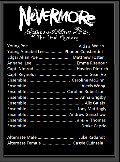 Nevermore Cast List.png
