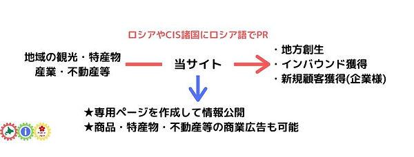 サイト:画像:日本:ビジョン(地域PR).jpg