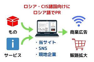 サイト:画像:日本:商品紹介:構図.jpg