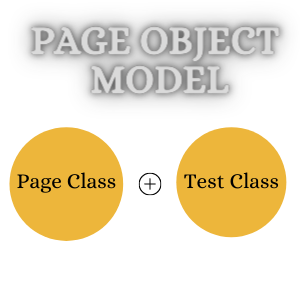 Page Object Model-What should Iknow?