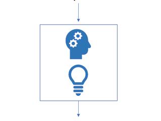 clarify.IDEAS: Freiräume für Innovationen – Arbeiten bei clarifydata