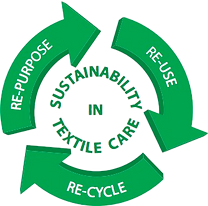 Sustainability in Textile Care LOGO_edit