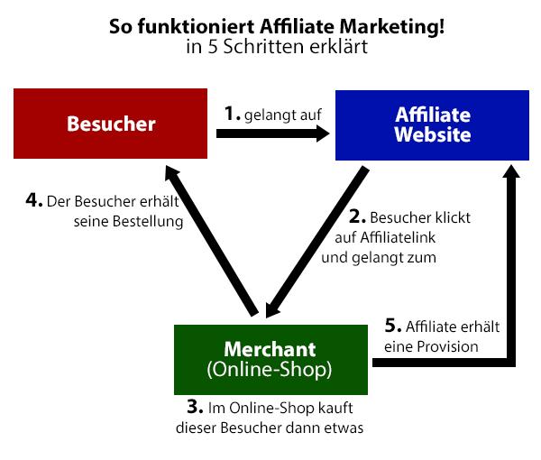 TTAShop Affiliate-Marketing.png