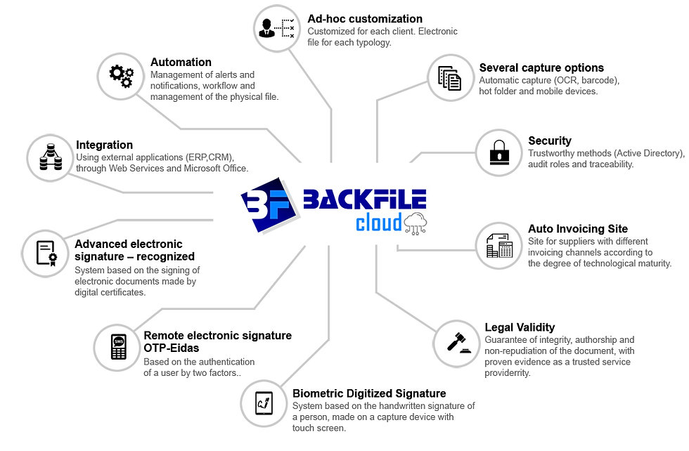backfile cloud2 (1).jpg