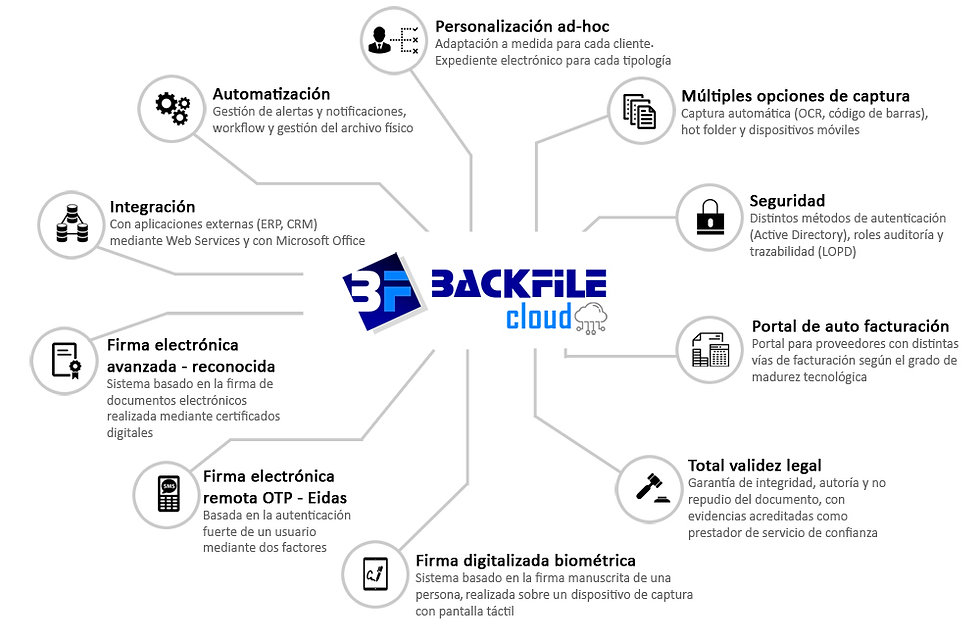 backfile cloud2.jpg