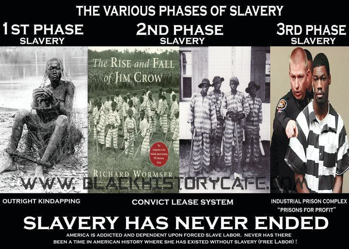 Slavey in America, Source: blackhistorycafe.com