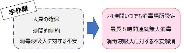 消毒ロボット_効果.jpg