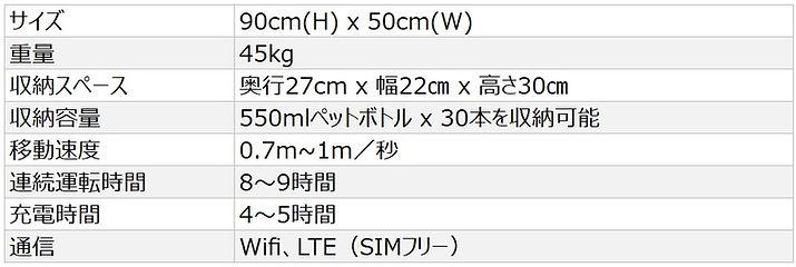 run size.jpg