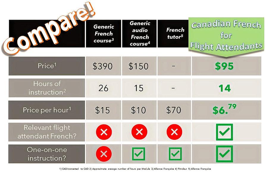 Price%20comparison%20chart%20v3_edited.j