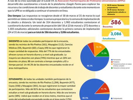 Datos y posturas sobre las condiciones en que debe continuar el semestre en tiempos del COVID