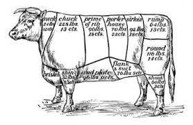Marketing Beef for Small-Scale Producers