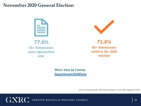 November 2020 General Election statistics.