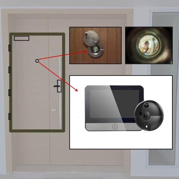 Smart Door Viewer