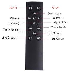 LED Dimming Downlight