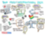 Graphic recording your presentations greatly increases your audience's understanding and retention of your presentation.