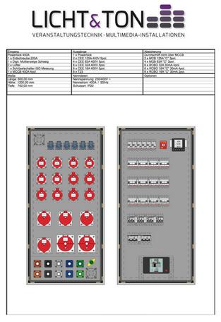 Neu im Mietprogramm - Powerlock - Stromverteiler 400A