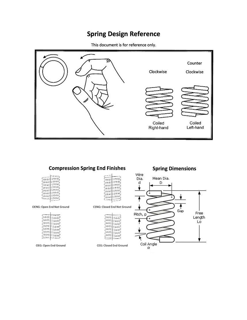 Spring-Design-Reference.jpg
